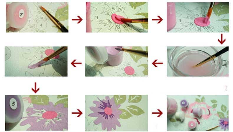 Step by step instruction for painting by numbers