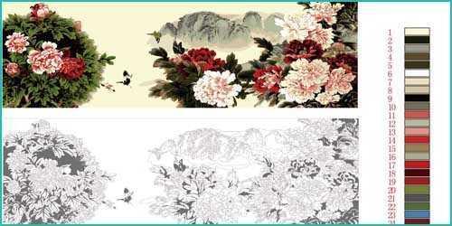 Malen nach Zahlen Blumen Landschaft