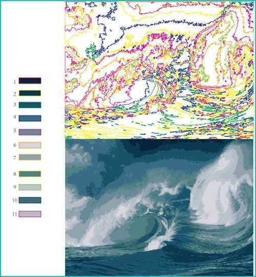 Malen nach Zahlen Welle Meer