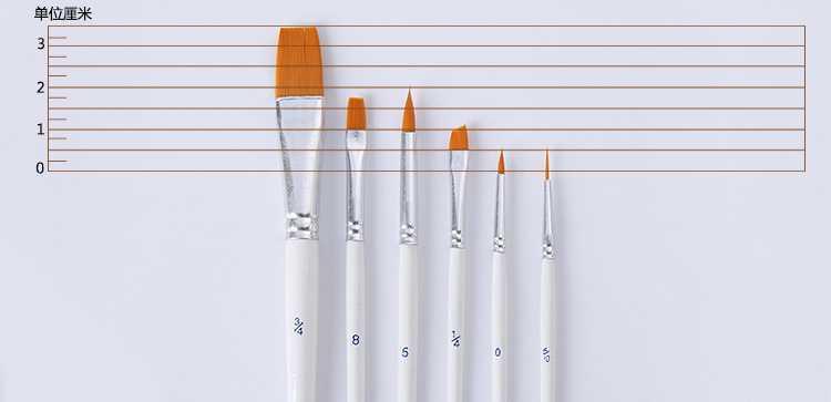 Malen nach Zahlen-Malpinsel