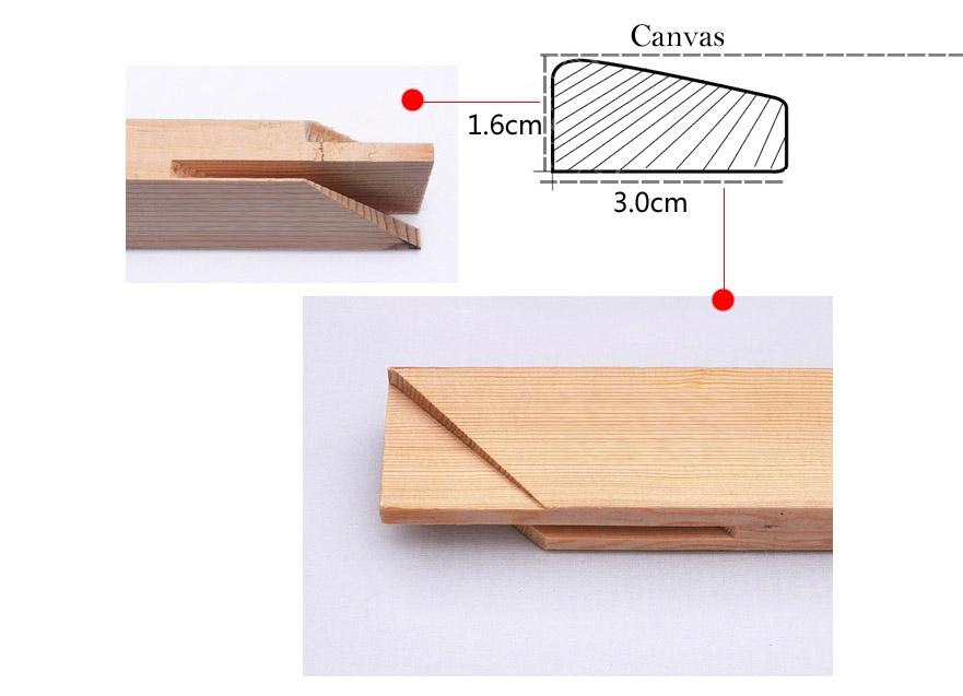 standard stretcher bar